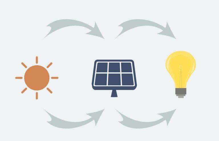 radiación, placas solares, electricidad
